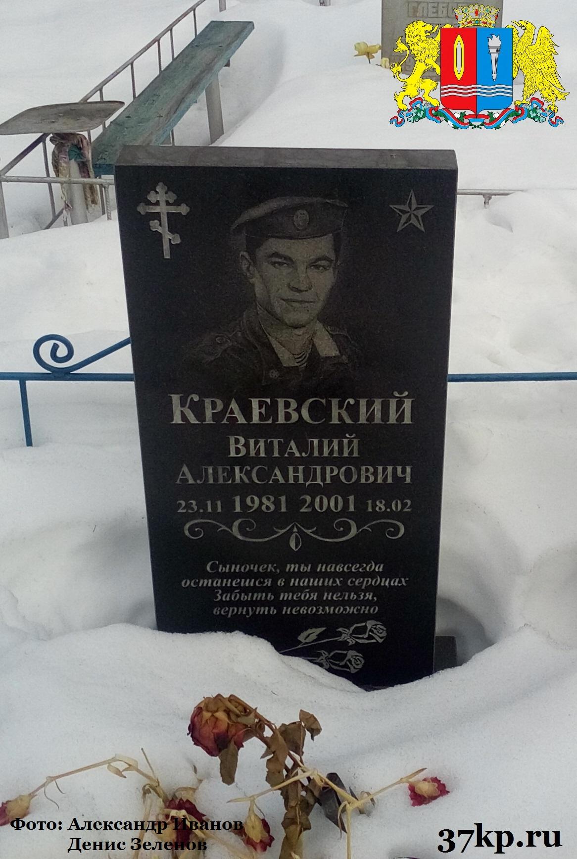краевский могила